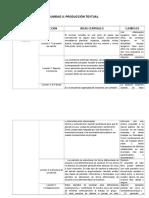 UNIDAD II 1 Katya Competencias Comunicativa 1 [1]