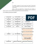 PROCESO CONTABLE Y PARTIDA DOBLE.docx