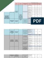 Anexo N° 5 - Matriz de Gestión de Proyectos