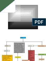 Gestiona información mediante el uso de software en linea