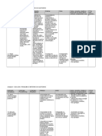 Geologia 11 Planificacao Editavel