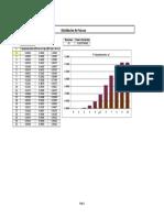 Planilla de Excel de Distribucion de Poisson