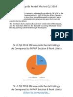 HousingLink Report - Minneapolis Advertised Rents Q1 2016