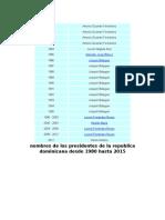 Acontecimientos historicos importantes desde 1980 hasta la actualidad.docx