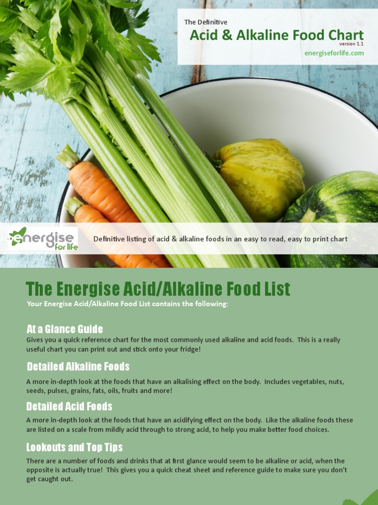 It is a graphic of Acid Alkaline Food Chart Printable throughout amino acid
