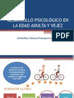 Desarrollo Psicológico en La Edad Adulta y Vejez
