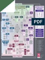 ITSM_CHART_V2.0.pdf