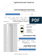 ComAP Powermanagement Load Reserve Calculation V3[1]