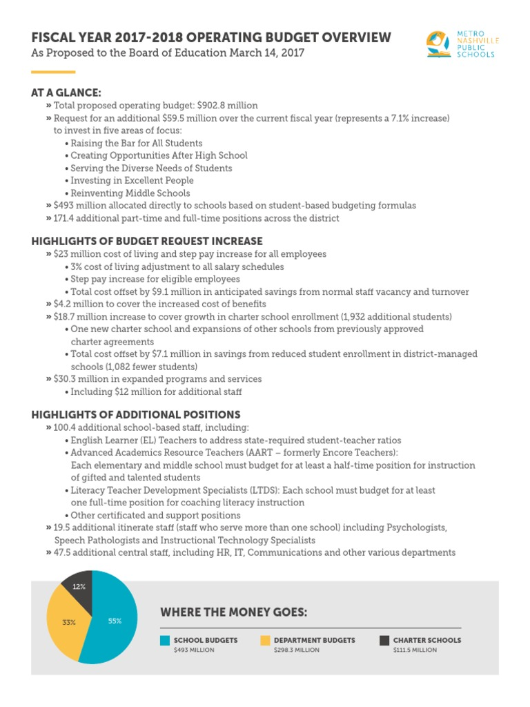 MNPS Fiscal Year 2017-2018 Budget Overview | Educational Assessment