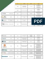 Partners LATAM.pdf