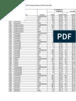 cuttof.pdf