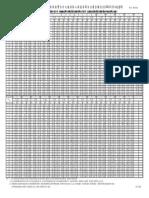 勞工保險普通事故及就業保險合計之保險費分擔金額表(自106年1月1日起適用)