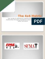 The 4x4 Matrix