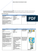 PRODUCTOS FUXION PROLIFE.pdf