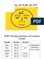 Journey of VLMI at GIT