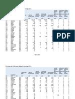 CoD Diarrhoea Dec-2015 WHO MCEE 234
