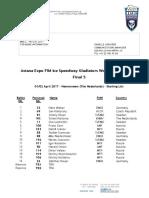 Starting List - 504-07 - 2017 Astana Expo FIM Ice Speedway Gladiators WC Final 5 - Heerenveen the Nederlands