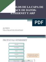 Protocolos de La Capa de Enlace de Datos (1)