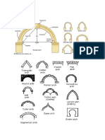 Types of Arches.pdf