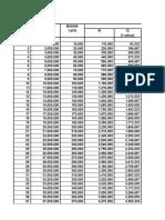 Daftar Angsuran Pinjaman USP