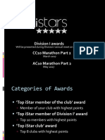 istars area i3 awards