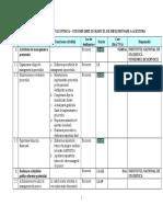 Activitatile Si Graficul de Implementare a Proiectului Conform AA3