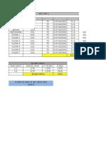 building Pressurization Calculation