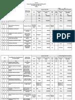 Tabel-Renja-kelumpang-selatan-2015.pdf