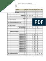 planilla de metrados segun mayores metrados.pdf