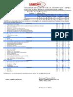 TO_23_Jan_2016_Score_Institusi_UNILA.pdf