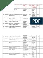 Notificări, 2016-2017, primăria or. Cimișlia