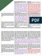 Comparatie modificari Legea 123/2012