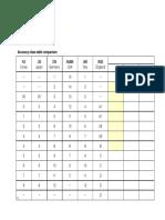 Accuracy Class Comparison