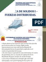 6- Fuerzas Distribuidas