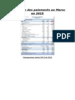 La Balance Des Paiements Au Maroc en 2015