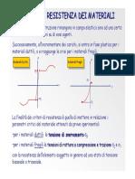 criteri di resistenza.pdf