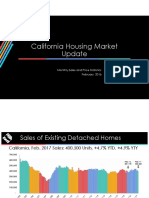 Monthly Housing Market Outlook 2017-02