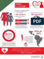 La enfermedad cardiovascular y la mujer
