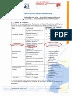 Instructivo Estructura y Desarrollo Trabajo de Titulación_20nov2015