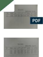 tablas de gas.pdf