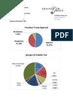 Georgia 6th Congressional District Poll