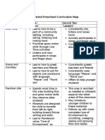 curriculum planning map prek 2