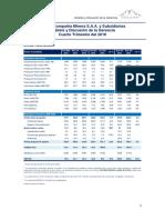 2016 4T Analisis de la Gerencia.pdf