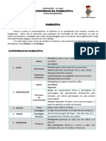 CATEGORIAS NARRATIVA ULISSES.pdf