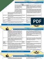 Vocabulario español - ingles.pdf