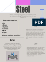 Steel Facts
