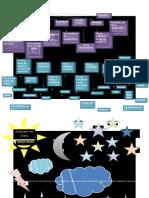Resumen, Software en Linea