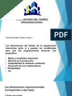 Dimensiones del diseño Organizacional.pptx