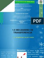 1.5 MECANISMOS DE TRANSFERENCIA1.5.1 MOMENTUM, CALOR Y MASA
