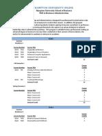Phdbusiness Curriculum